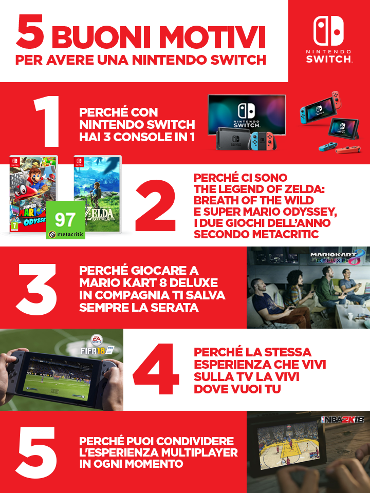 Nintendo Switch Infografica