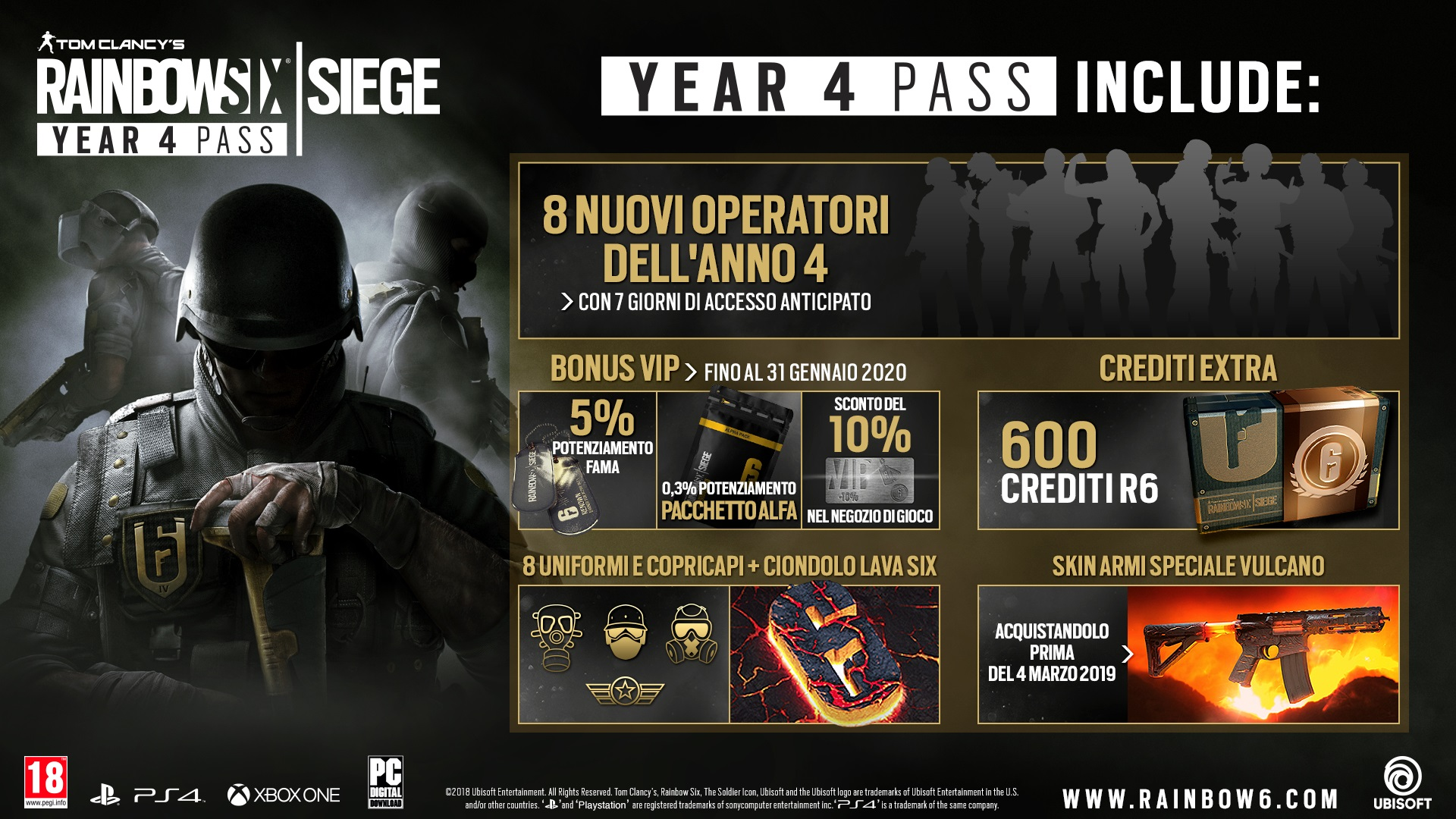 Rainbow Six Siege Season Pass Anno 4